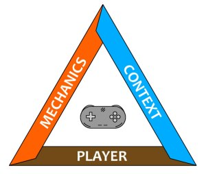 The game triangle